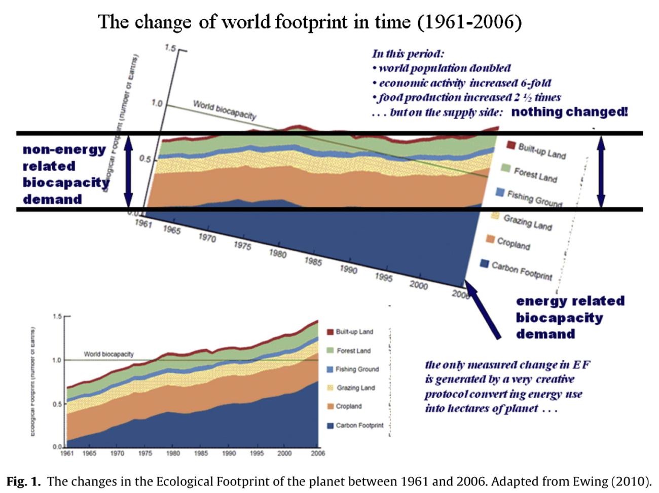 Kuinka kauas taaksepäin voimme päivä määrä esineitä käyttäen Carbon dating